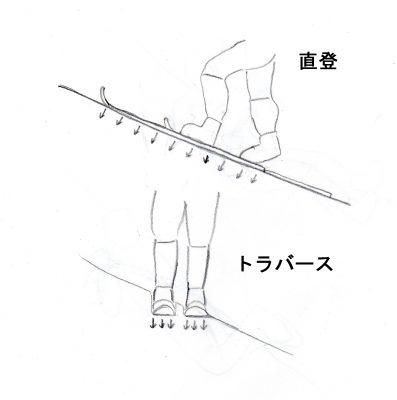 図4 山スキーのシール登行